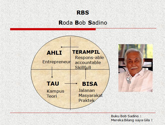 Quotes By Bob Sadino Like Success